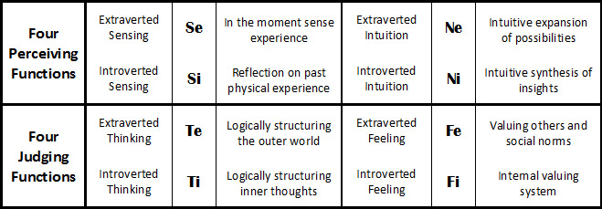 cognitive_functions